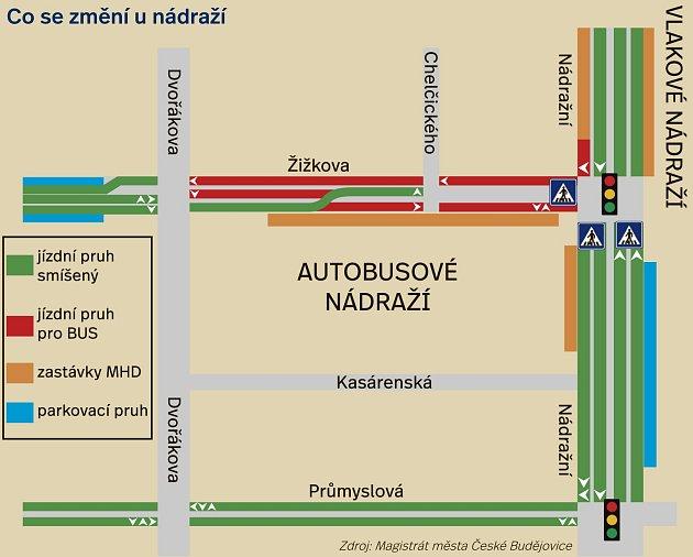 Nová podoba křižovatky unádraží vČeských Budějovicích.