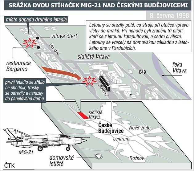 Letadla spadla 8.června 1998.