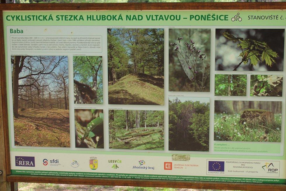 Cyklistická stezka Hluboká nad Vltavou – Poněšice.