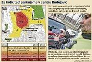 Parkování v centru Českých Budějovic podražilo.