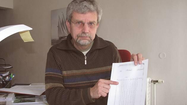 Ředitel Pavel Polcar ukazuje na řádky, kterými začalo souvislé měření hladiny největší jihočeské řeky.