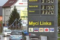 Cena za litr nafty u stojanů čerpacích stanic už řadu měsíců převyšuje sumu za litr nejprodávanějšího benzinového paliva Natural 95, a to někdy  více  než o korunu.