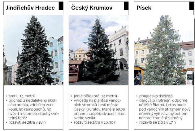 Vánoční stromy na jihu Čech.