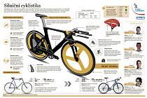 Silniční cyklistika.