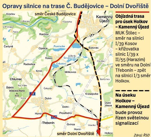 Opravy mezinárodní silnice přivedou do obcí vokolí další automobily kvůli objízdným trasám.