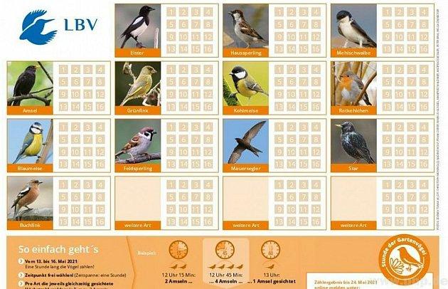 Pomocná tabulka ke sčítání ptactva.