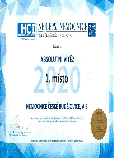 Vcelostátním průzkumu společnosti HealthCare Institute Nemocnice ČR zvítězila Nemocnice České Budějovice.
