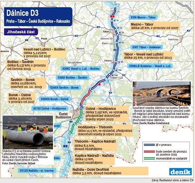 Otevření dalšího úseku dálnice D3.