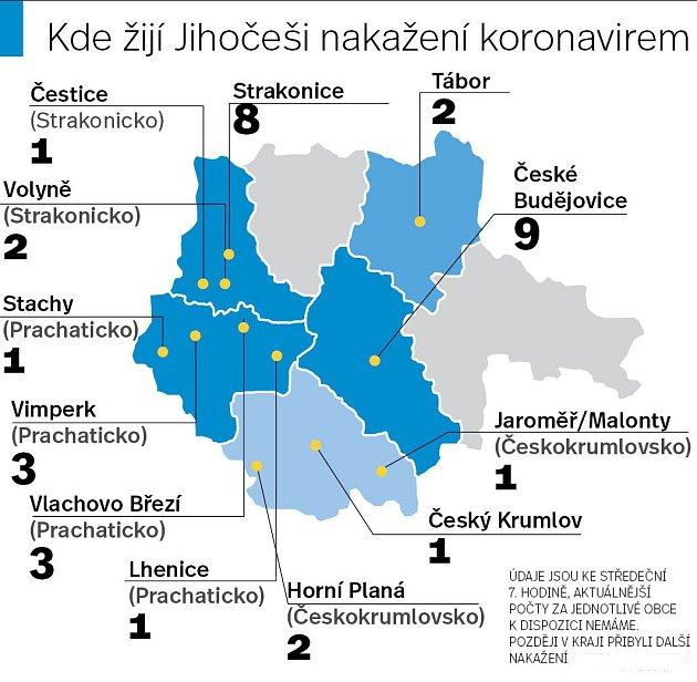 Počty nakažených vjednotlivých regionech kraje. Údaje jsou k25.3.