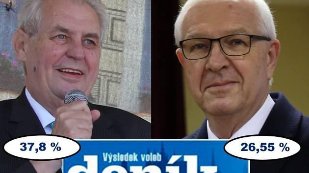 Vítězem v Jihočeském kraji je stejně jako na celorepublikové úrovni současná hlava státu Miloš Zeman a druhý je Jiří Drahoš.