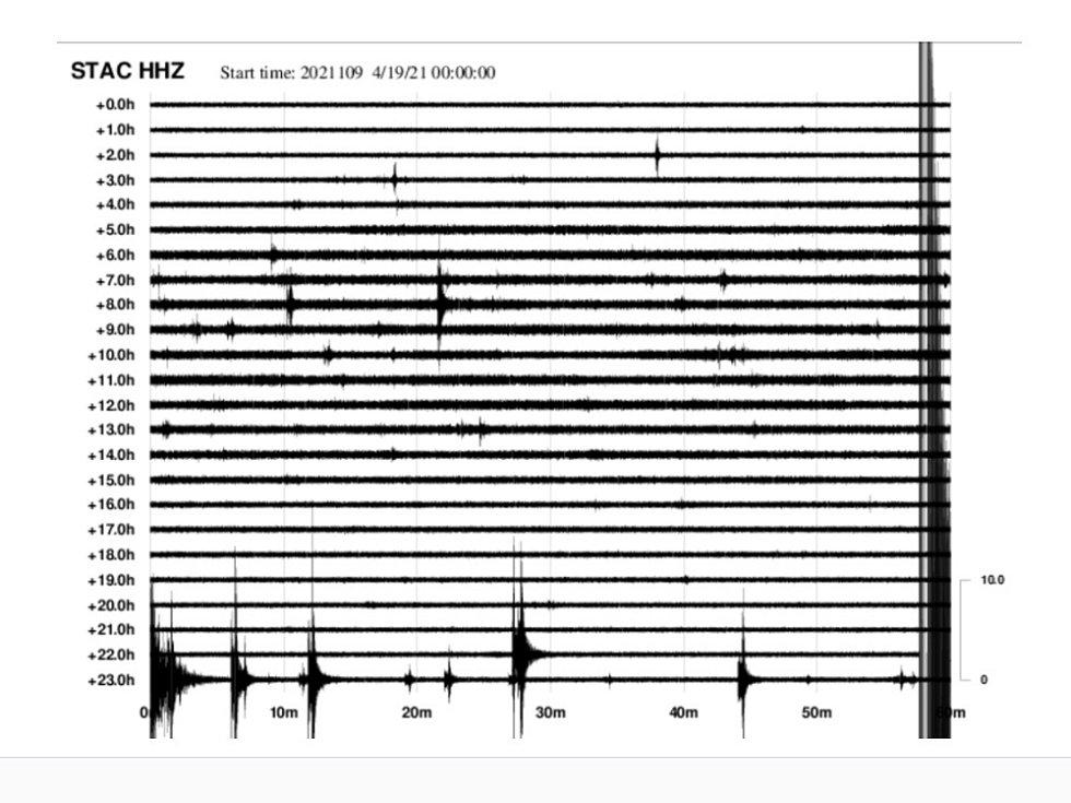 Také seismologické stanice na jihu Čech zaznamenaly záchvěvy půdy. Stálkov.