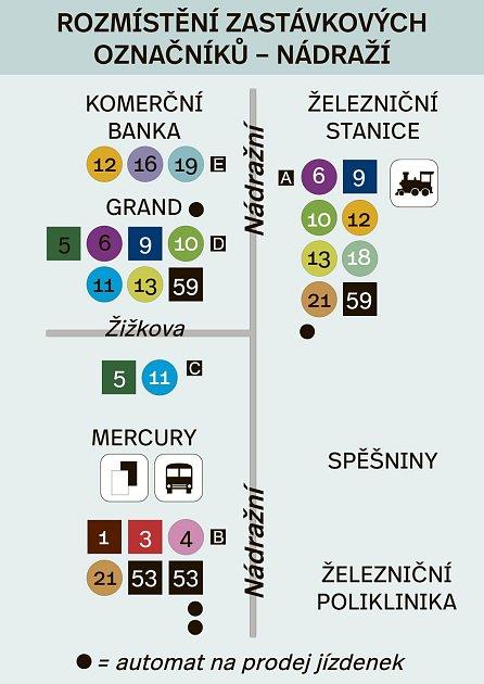 Nové rozmístění zastávek MHD učeskobudějovického nádraží.