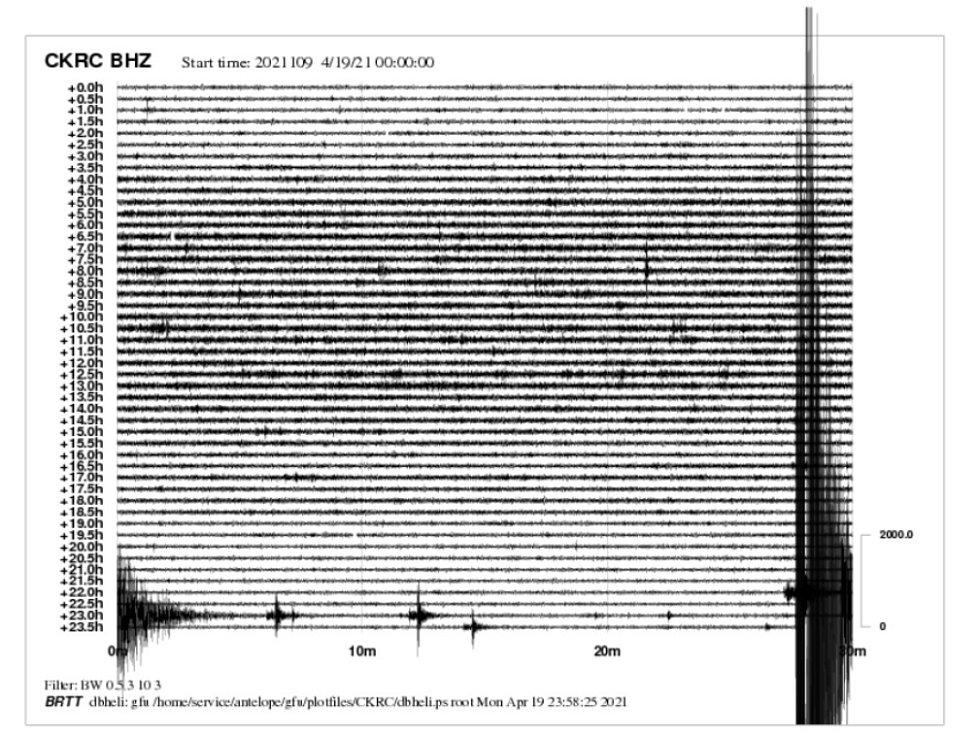 Také seismologické stanice na jihu Čech zaznamenaly záchvěvy půdy. Český Krumlov.