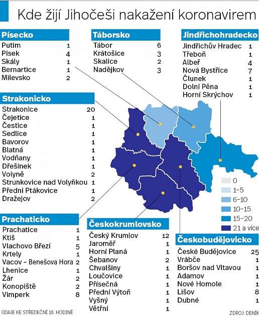 Kde žijí Jihočeši nakažení koronavirem.