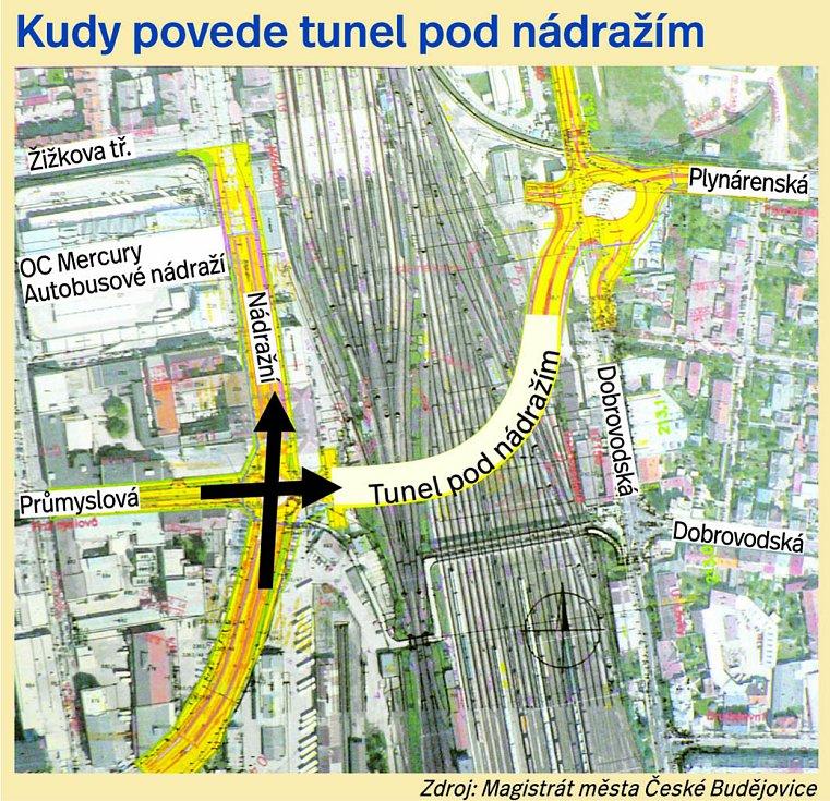 Kudy by vedla zatočená varianta tunelu pod nádražím.