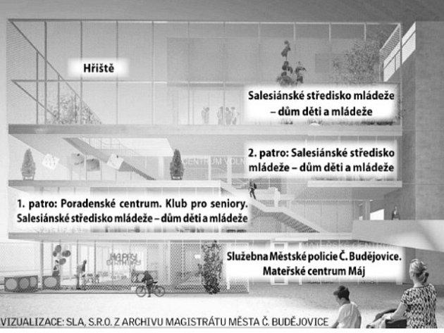 Vizualizace nové budovy na sídlišti Máj.