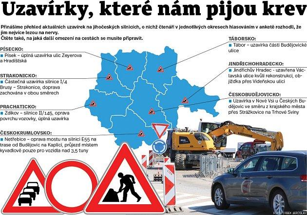 Dopravní omezení vjižních Čechách.