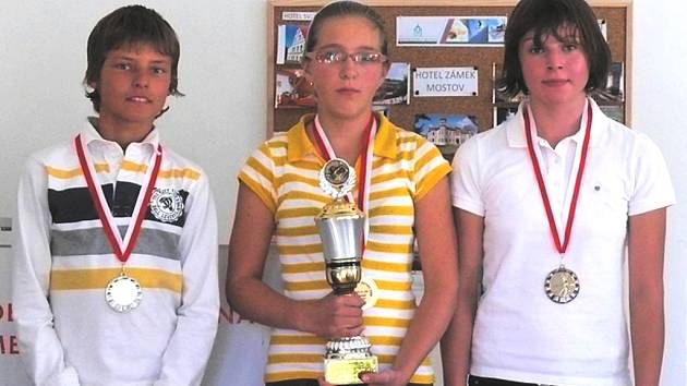 Členové golfového klubu Týn nad Vltavou udělali v roce 2008 výrazný výkonnostní pokrok. Dokonce v celorepublikovém měřítku se prosadila Marie Luňáčková na šesté místo. Na snímku zleva Novotný, s pohárem  Luňáčková  a Tolingerová.