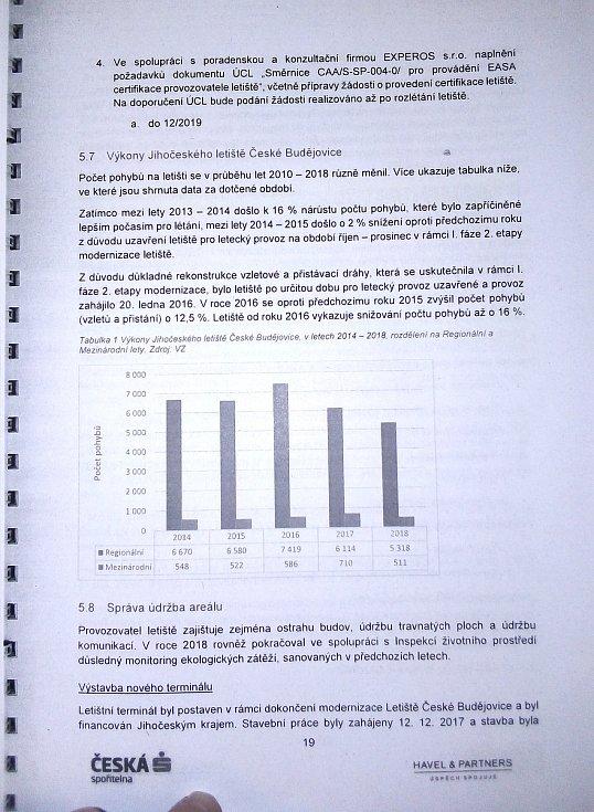ODS nechala novináře do kopie zprávy nahlížet a z části si jí ofotit.