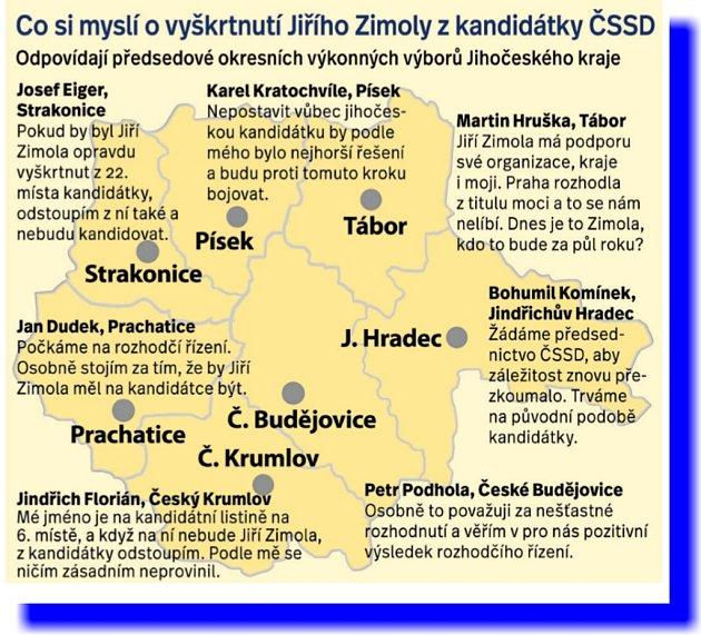 Názory na vyškrtnutí Zimoly zkandidátky.