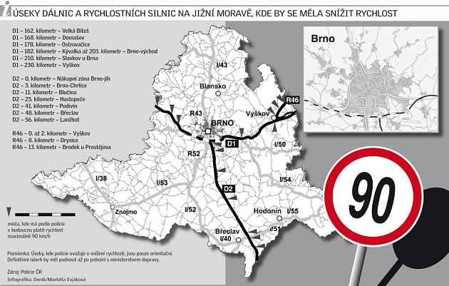 Plánované omezení rychlosti