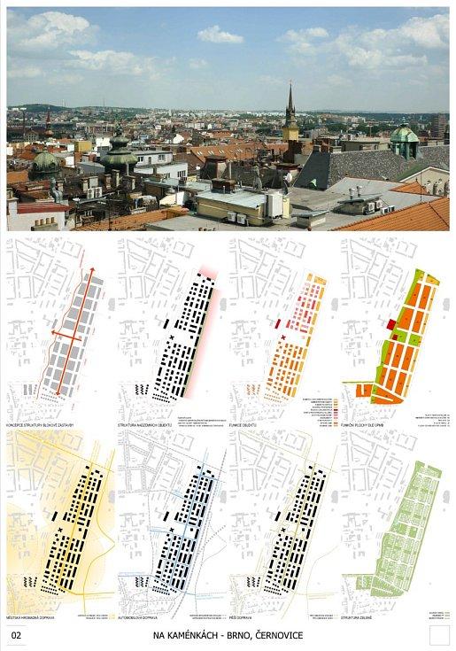 Plánovaná podoba nové čtvrti.