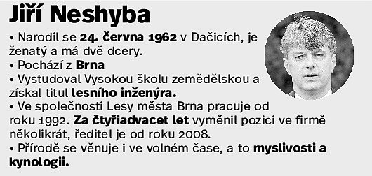 Ředitel Lesů města Brna Jiří Neshyba.