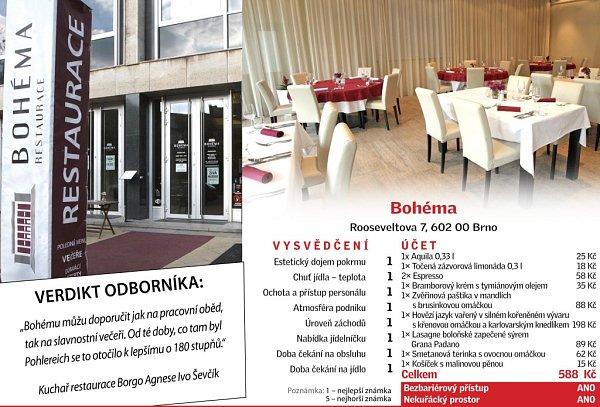 INFOGRAFIKA: Restaurace Bohéma vBrně.