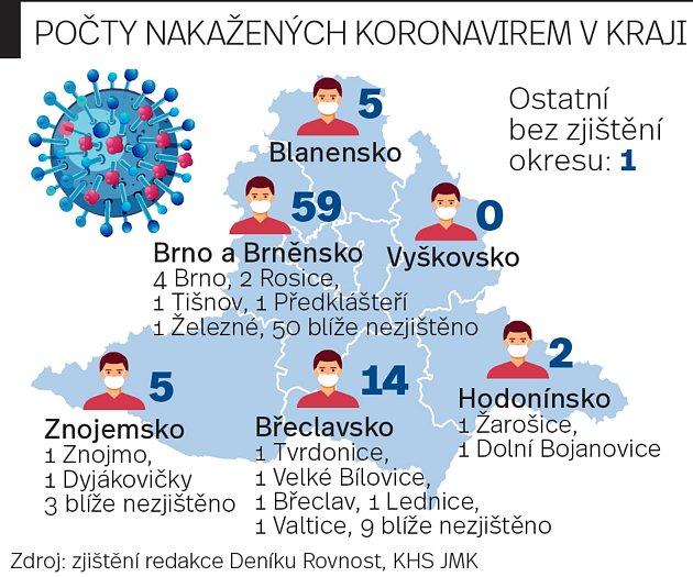 Mapa počtů nakažených koronavirem na jižní Moravě.