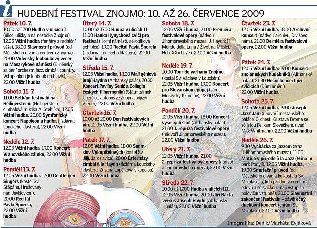Hudební festival Znojmo: 10. - 26.července 2009.