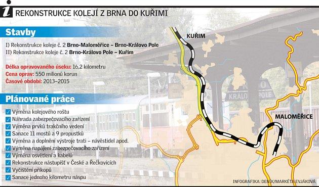 Rekonstrukce kolejí zBrna do Kuřimi.