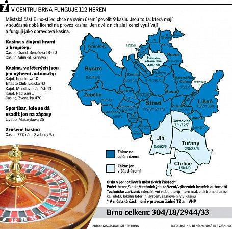 Mapa brněnských heren.