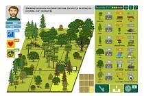 Ve hře si lidé zkouší, jak se starat o les.