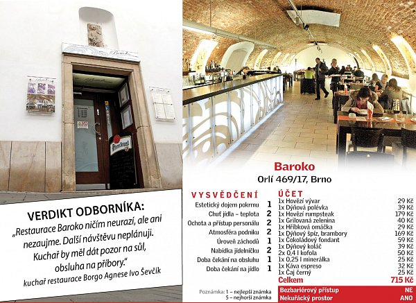 Restaurace Baroko.