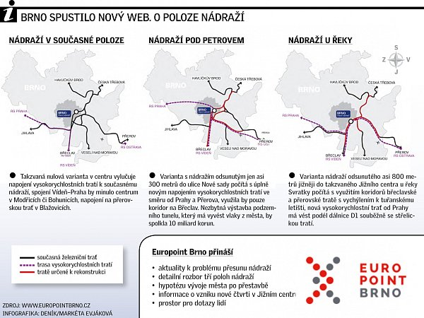 Brno spustilo nový web opoloze nádraží.