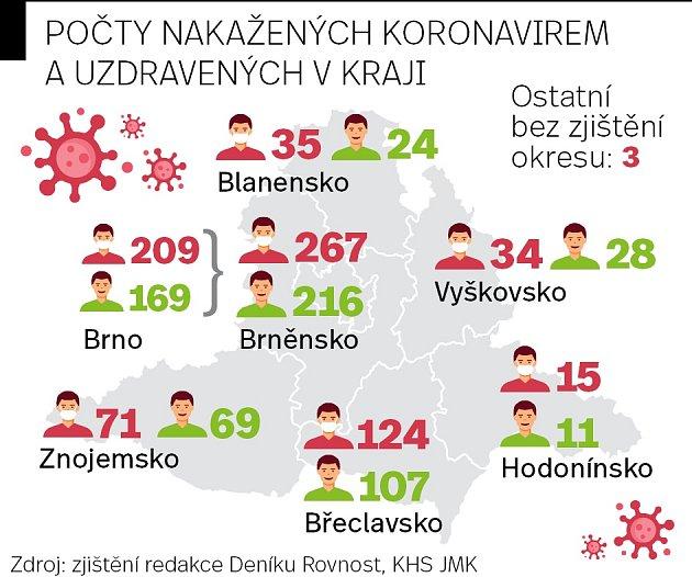 Mapa koronaviru na jižní Moravě.