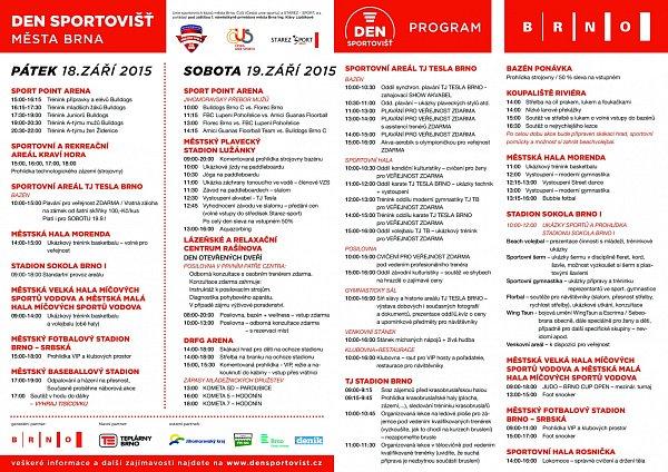 Den sportovišť města Brna.
