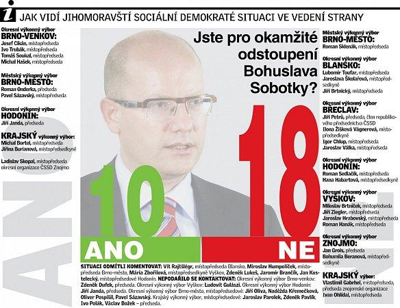 Jak vidí jihomoravští sociální demokraté situaci ve vedení strany.