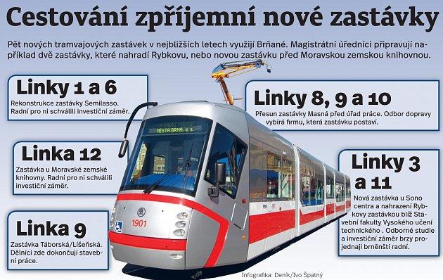 Nové zastávky vBrně. Infografika.