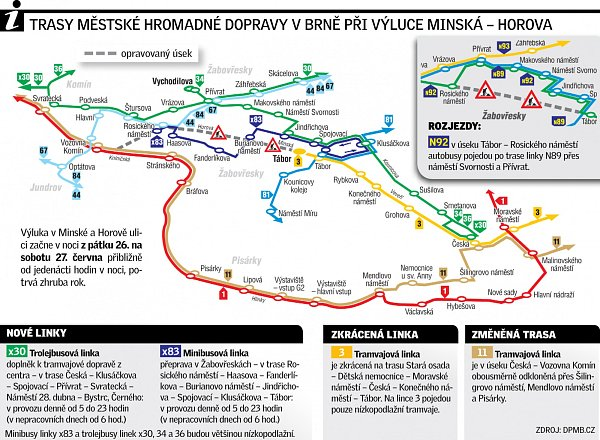 Trasy městské hromadné dopravy vBrně při výluce Minská - Horova.