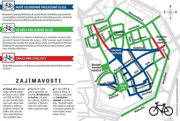 Grafika nové průjezdnosti centra Brna na kole.