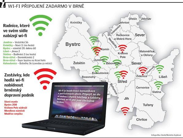 Wi-fi připojení zadarmo vBrně.