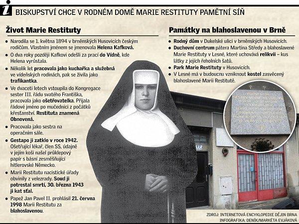 Biskupství chce vrodném domě Marie Restituty pamětní síň.