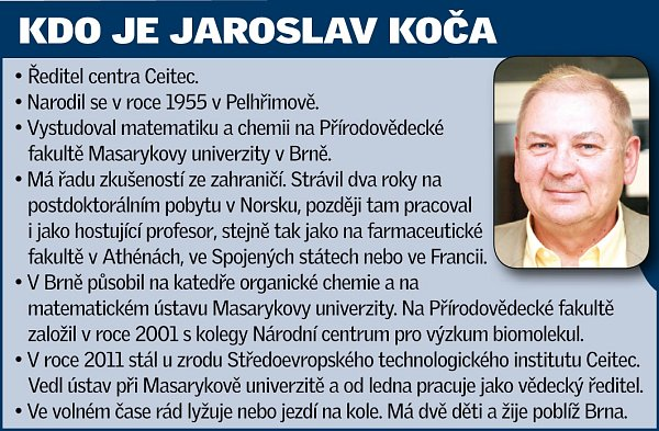 Jaroslav Koča.