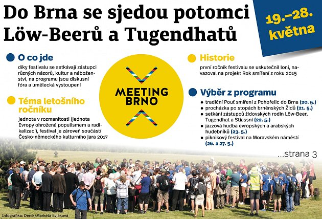 Meeting Brno.