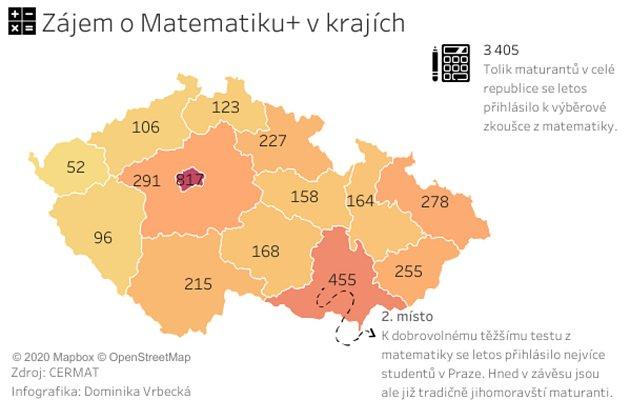 Nejvíce maturantů si výběrovou zkoušku zmatematiky zvolilo vPraze.