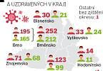 Koronavirus na jižní Moravě.