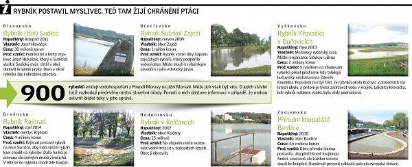 Nové rybníky na jižní Moravě.