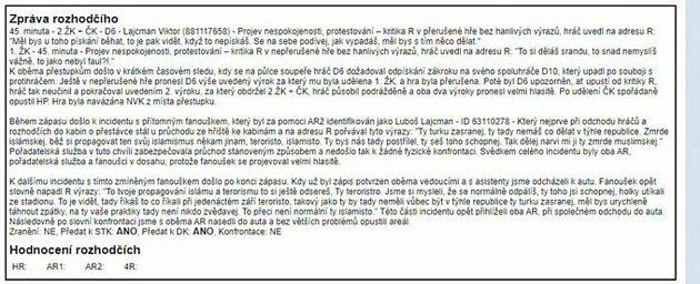 Sudí Varol Ikizgül uvedl všechny nadávky do zápisu outkání.