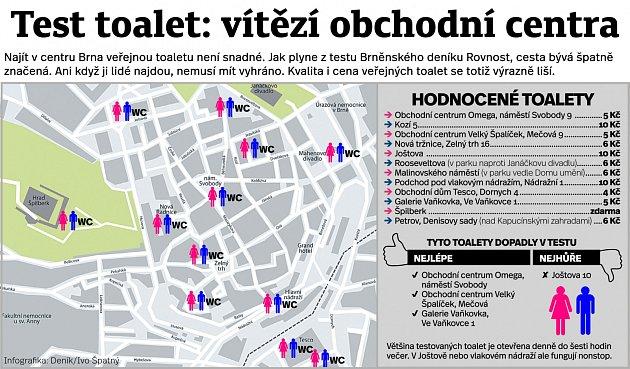 Veřejné toalety vBrně.